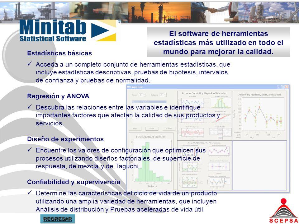 El software de herramientas estadísticas más utilizado en todo el mundo para mejorar la calidad.