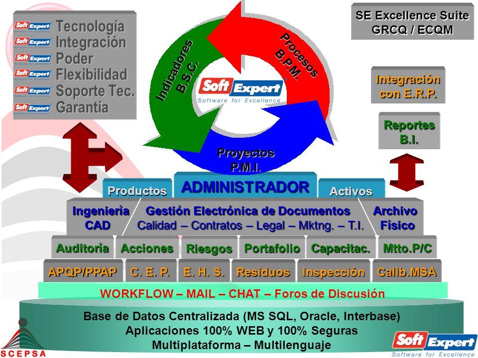 Tecnología Integración Poder Flexibilidad Soporte Tec. Garantía