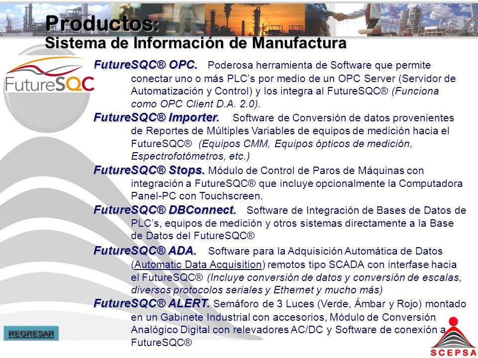 Productos: Sistema de Información de Manufactura