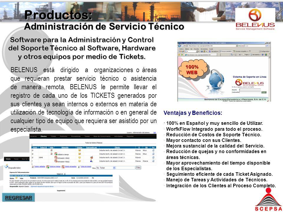 Productos: Administración de Servicio Técnico