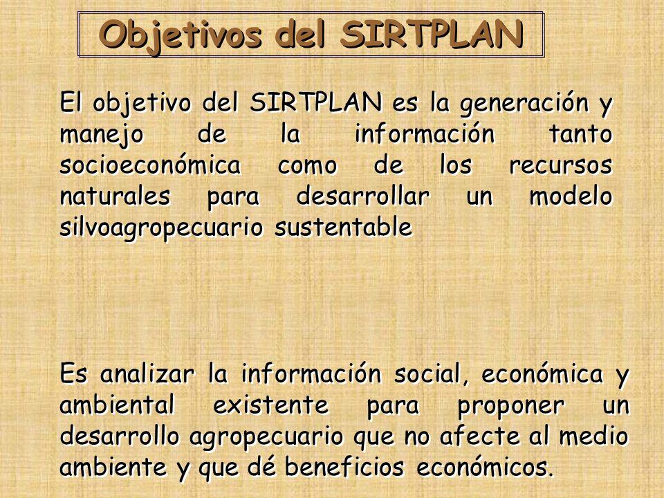 Objetivos del SIRTPLAN