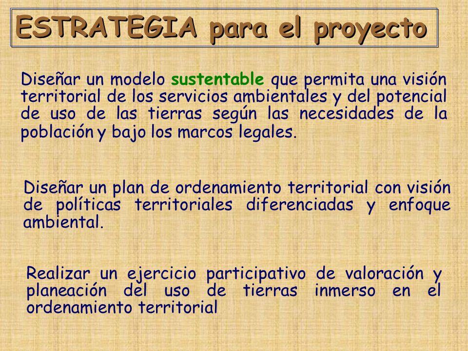 ESTRATEGIA para el proyecto