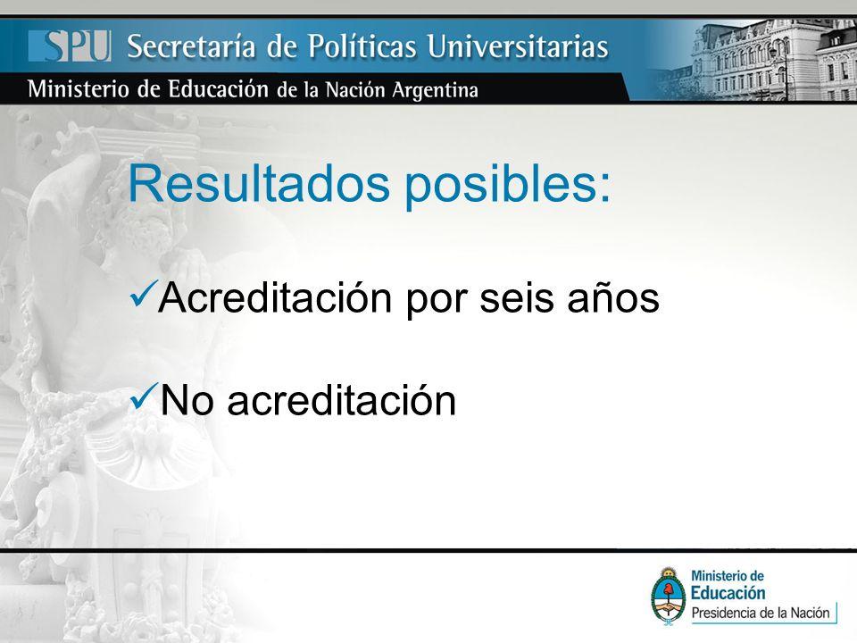 Resultados posibles: Acreditación por seis años No acreditación