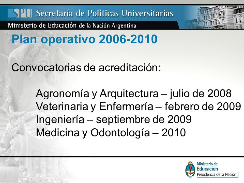 Plan operativo 2006-2010 Convocatorias de acreditación: