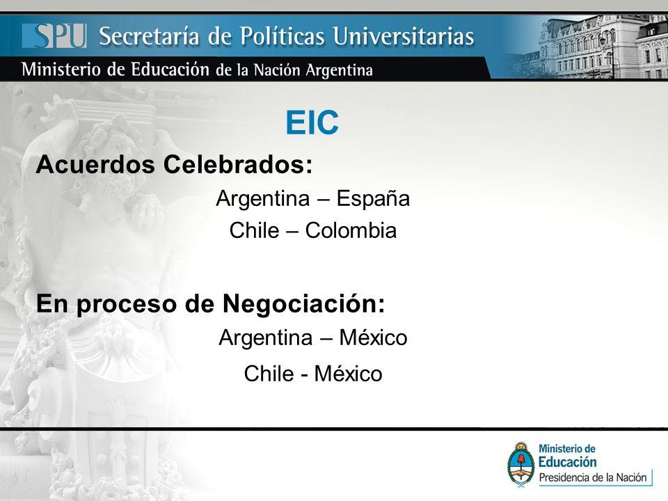 EIC Acuerdos Celebrados: En proceso de Negociación: Argentina – España