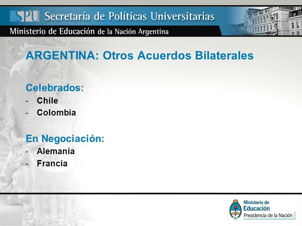 ARGENTINA: Otros Acuerdos Bilaterales
