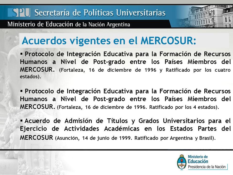 Acuerdos vigentes en el MERCOSUR: