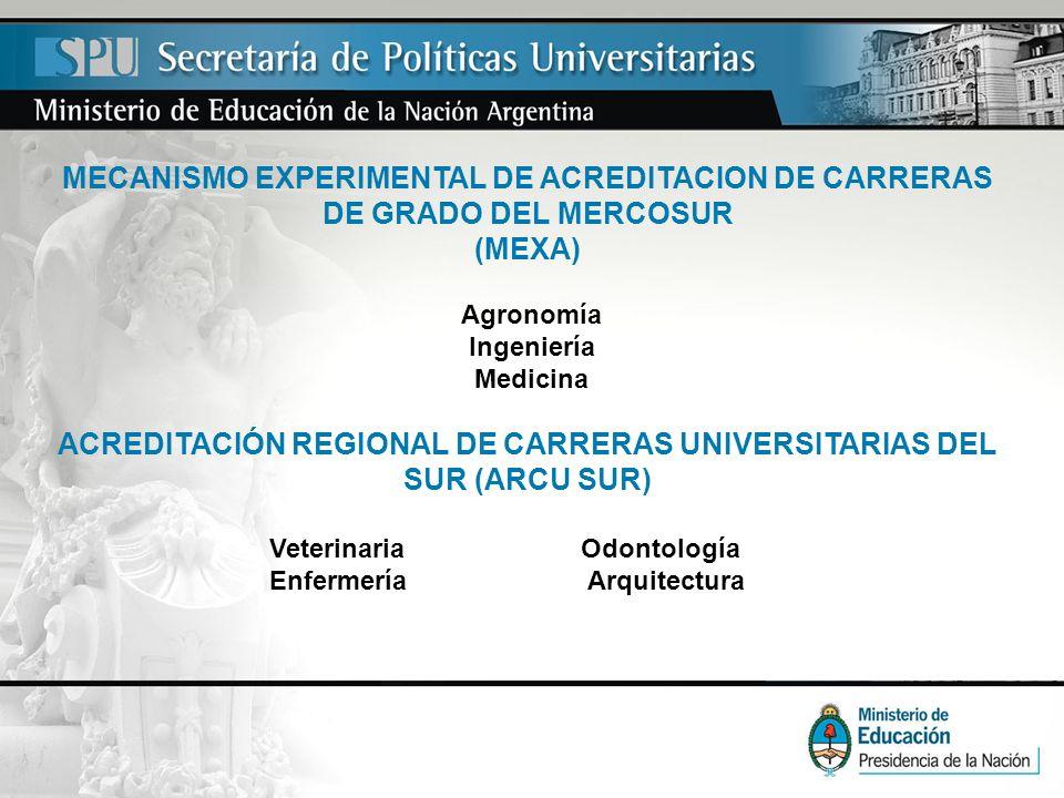 ACREDITACIÓN REGIONAL DE CARRERAS UNIVERSITARIAS DEL SUR (ARCU SUR)
