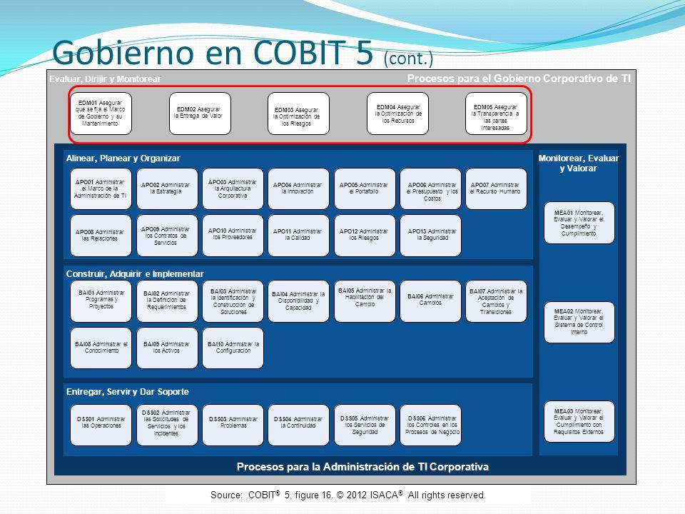 Gobierno en COBIT 5 (cont.)