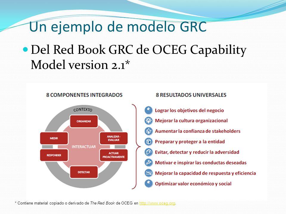 Un ejemplo de modelo GRC