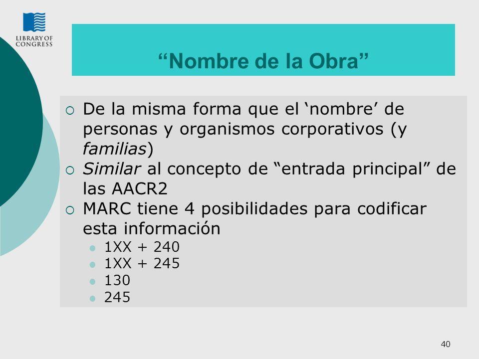 Nombre de la Obra De la misma forma que el 'nombre' de personas y organismos corporativos (y familias)