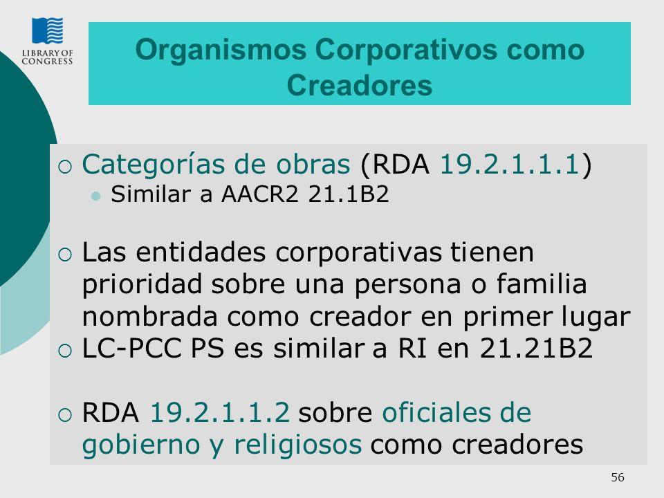 Organismos Corporativos como Creadores