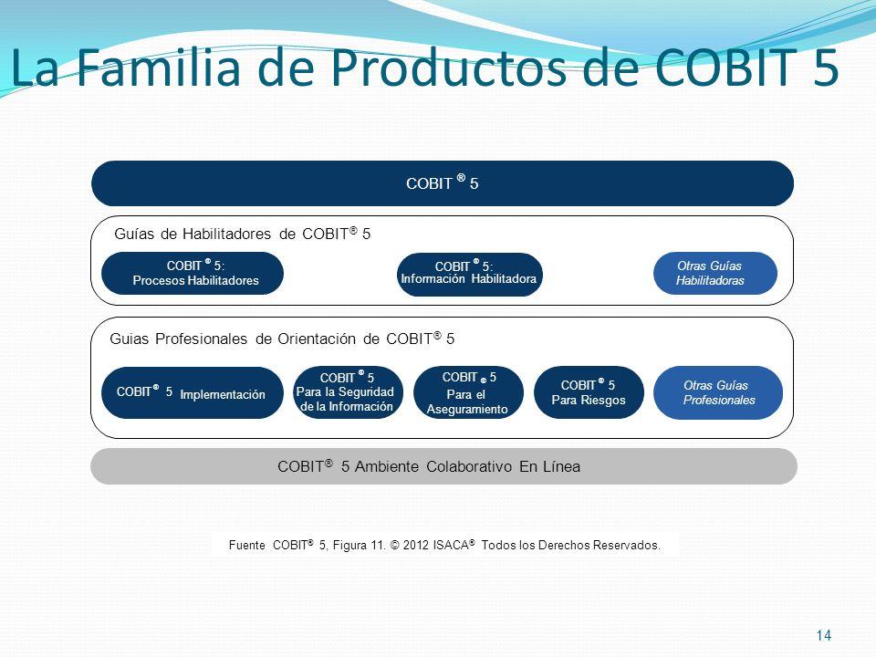 La Familia de Productos de COBIT 5