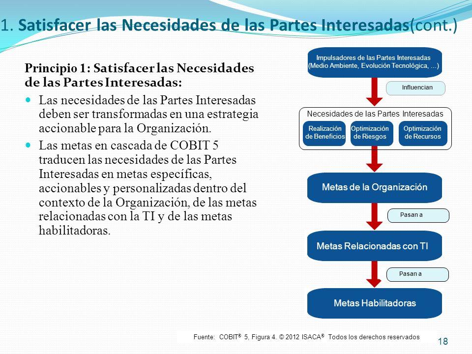 1. Satisfacer las Necesidades de las Partes Interesadas(cont.)