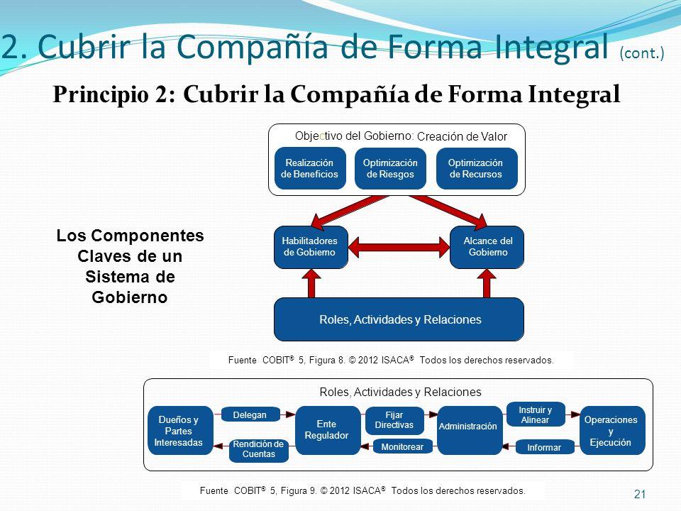 2. Cubrir la Compañía de Forma Integral (cont.)