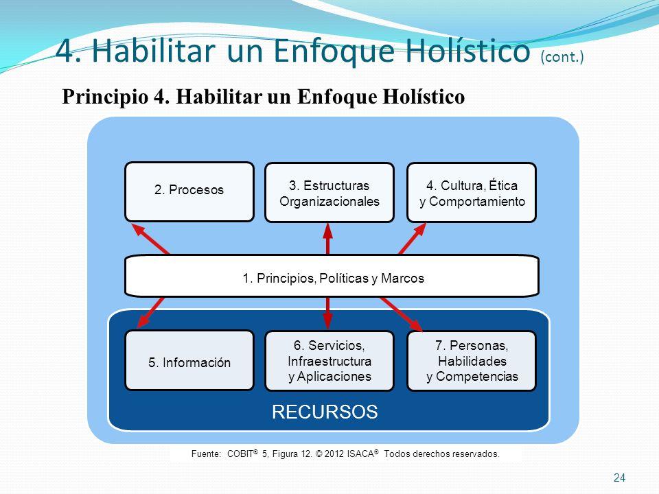 4. Habilitar un Enfoque Holístico (cont.)
