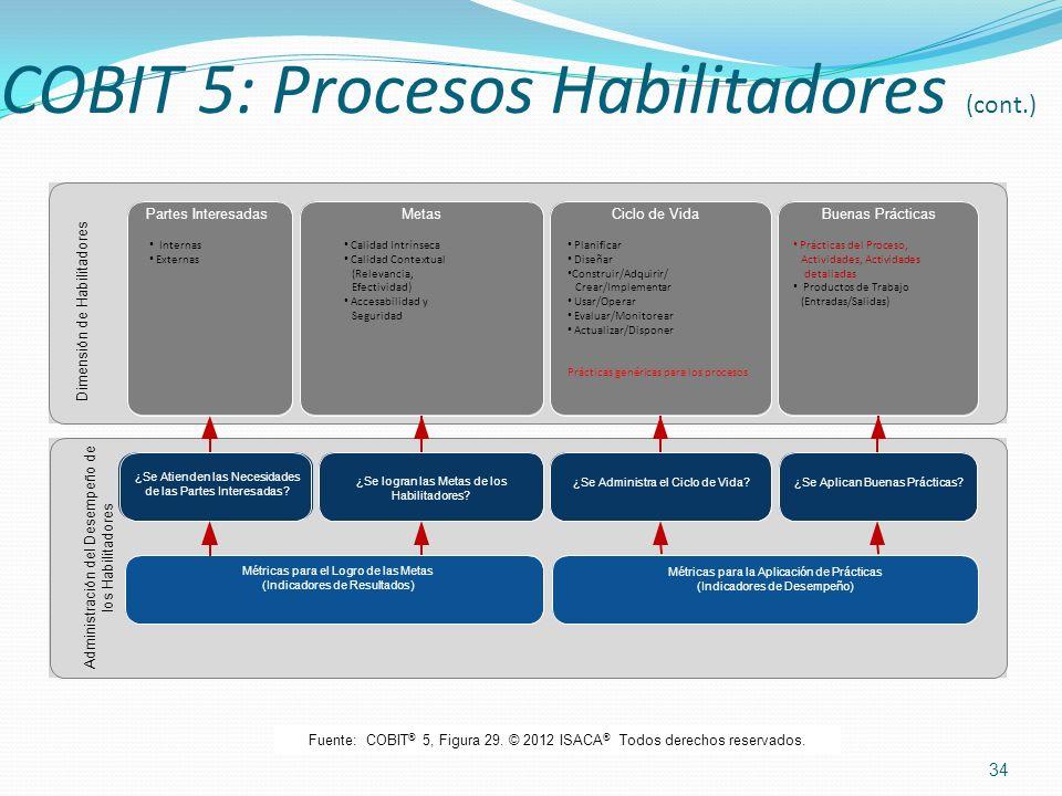 COBIT 5: Procesos Habilitadores (cont.)