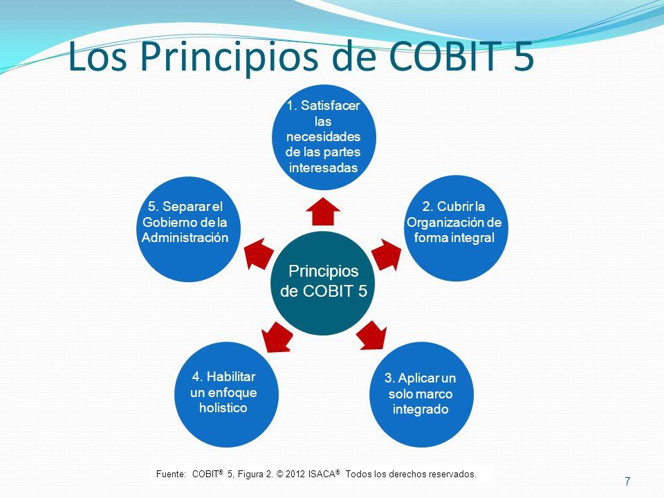 Los Principios de COBIT 5