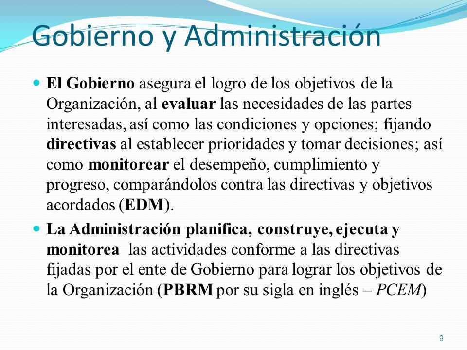 Gobierno y Administración