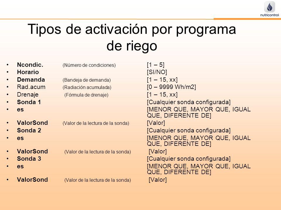 Tipos de activación por programa de riego