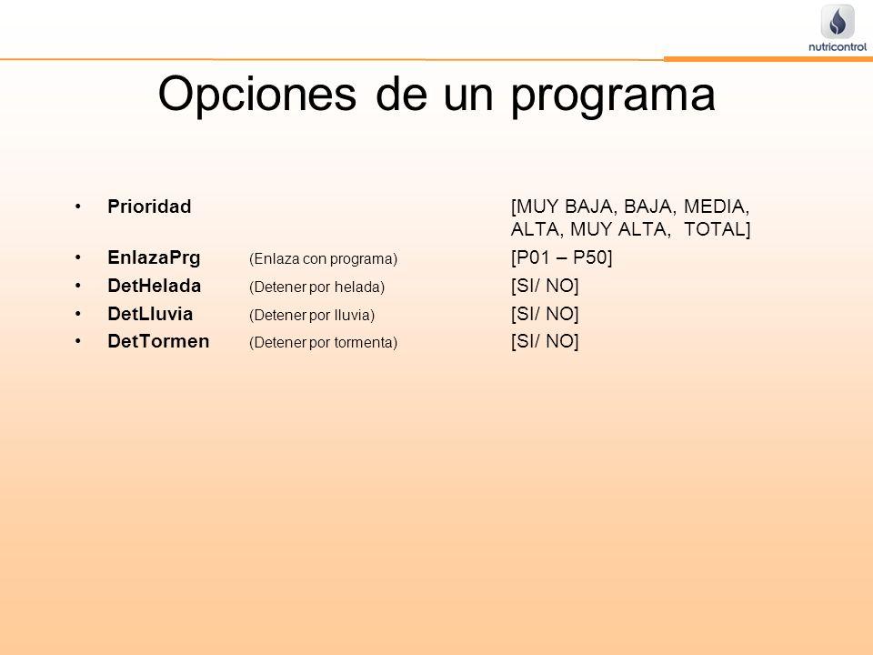 Opciones de un programa