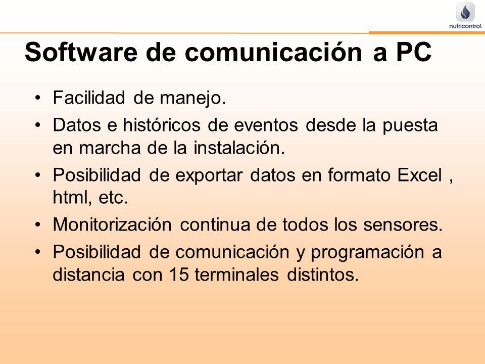 Software de comunicación a PC