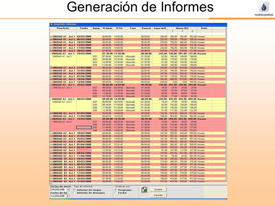 Generación de Informes