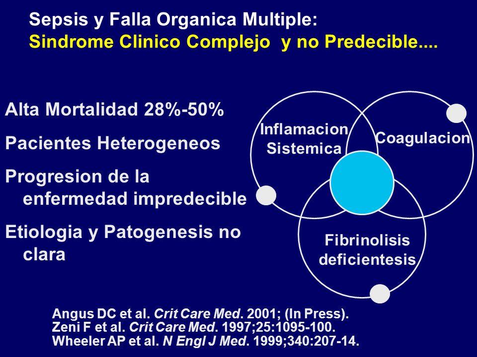 Inflamacion Sistemica Fibrinolisis deficientesis