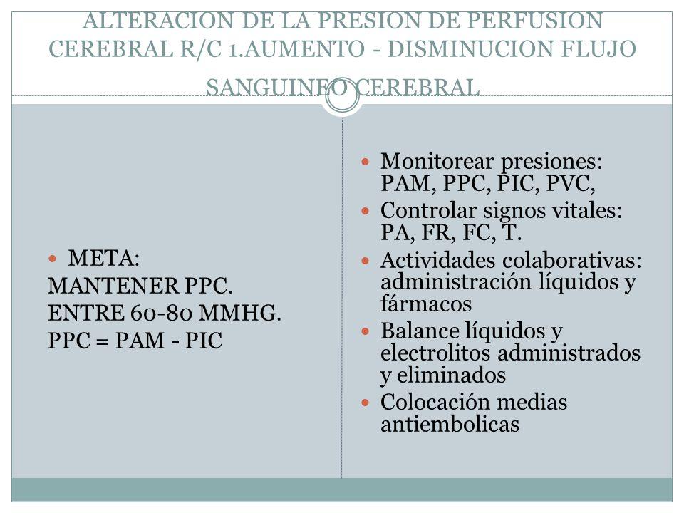 ALTERACION DE LA PRESION DE PERFUSION CEREBRAL R/C 1