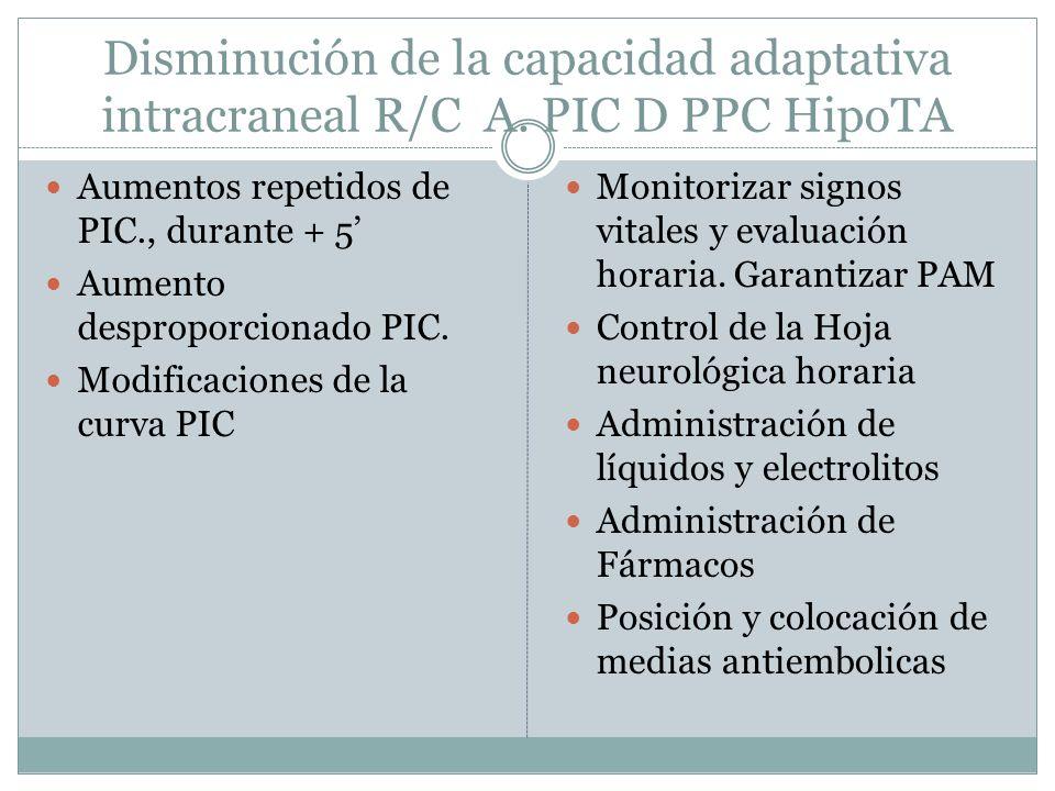 Disminución de la capacidad adaptativa intracraneal R/C A