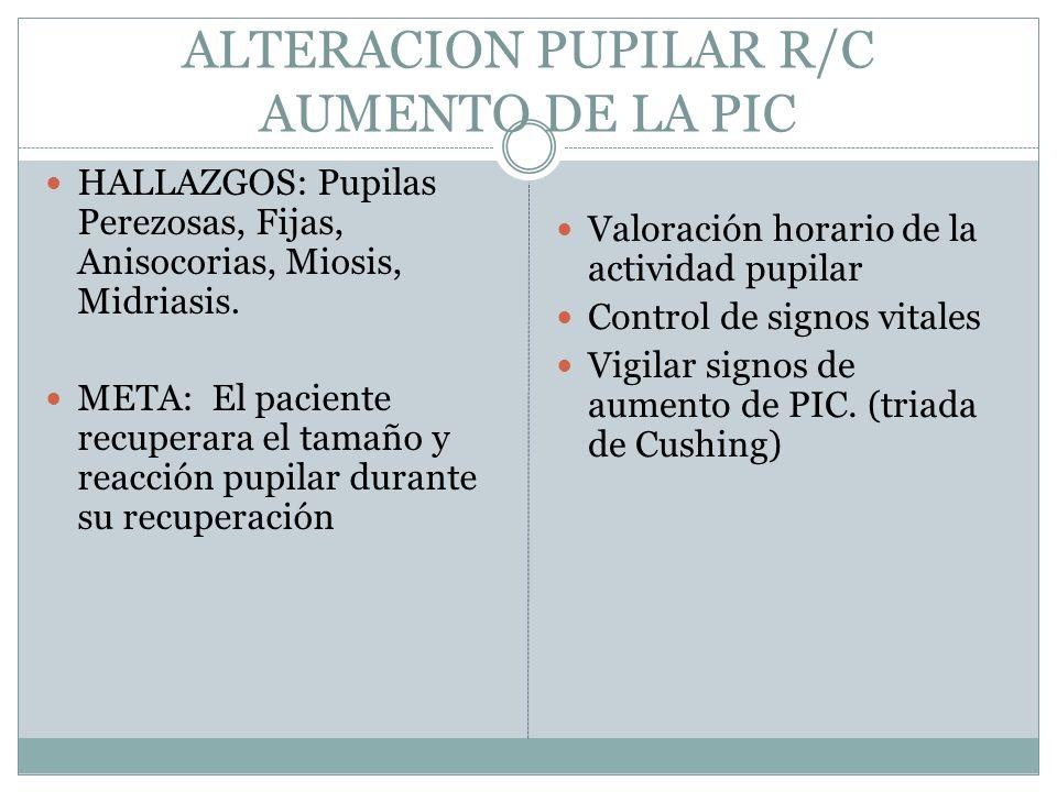 ALTERACION PUPILAR R/C AUMENTO DE LA PIC