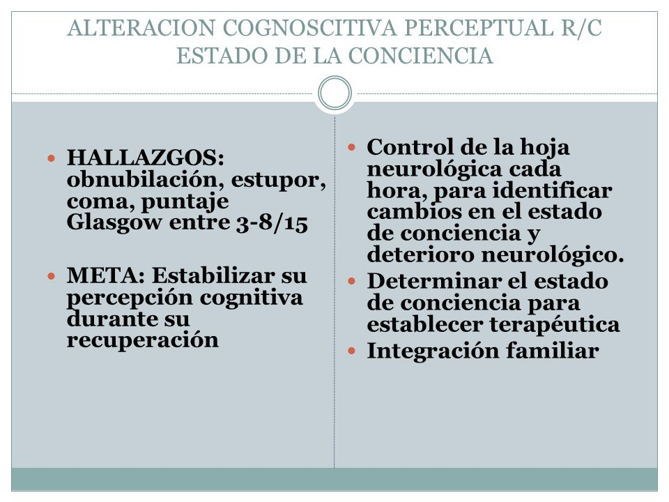 ALTERACION COGNOSCITIVA PERCEPTUAL R/C ESTADO DE LA CONCIENCIA