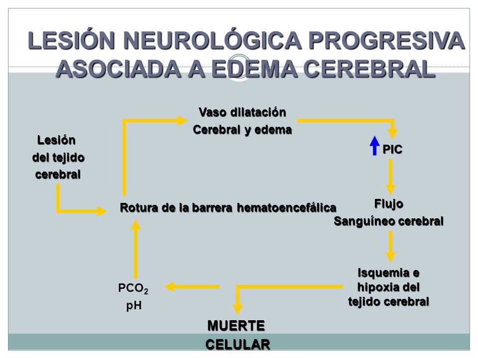 LESIÓN NEUROLÓGICA PROGRESIVA ASOCIADA A EDEMA CEREBRAL