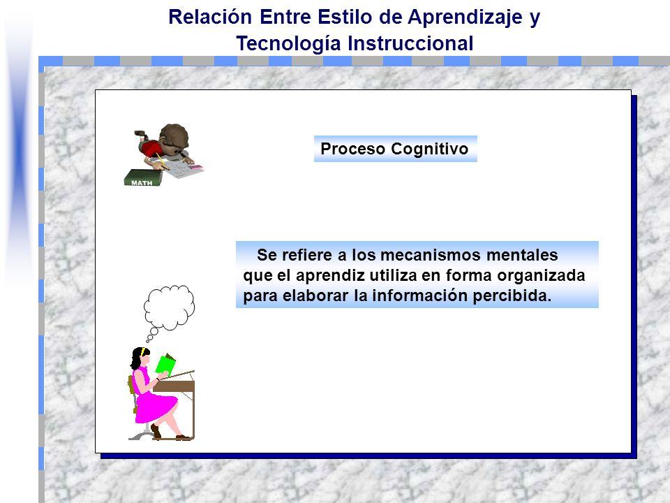 Proceso Cognitivo Se refiere a los mecanismos mentales que el aprendiz utiliza en forma organizada para elaborar la información percibida.