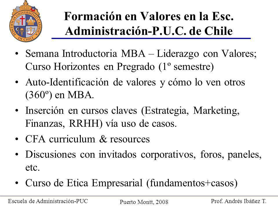 Formación en Valores en la Esc. Administración-P.U.C. de Chile