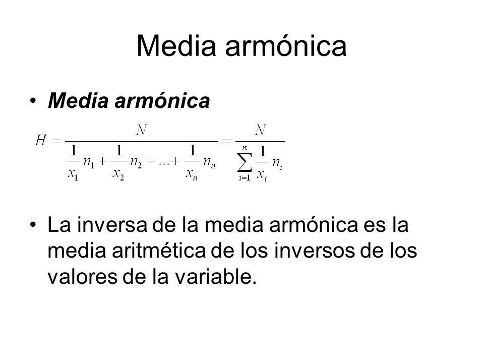Media armónica Media armónica