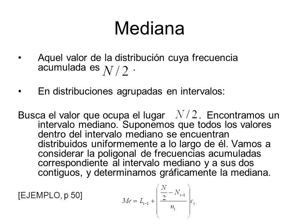 Mediana Aquel valor de la distribución cuya frecuencia acumulada es .