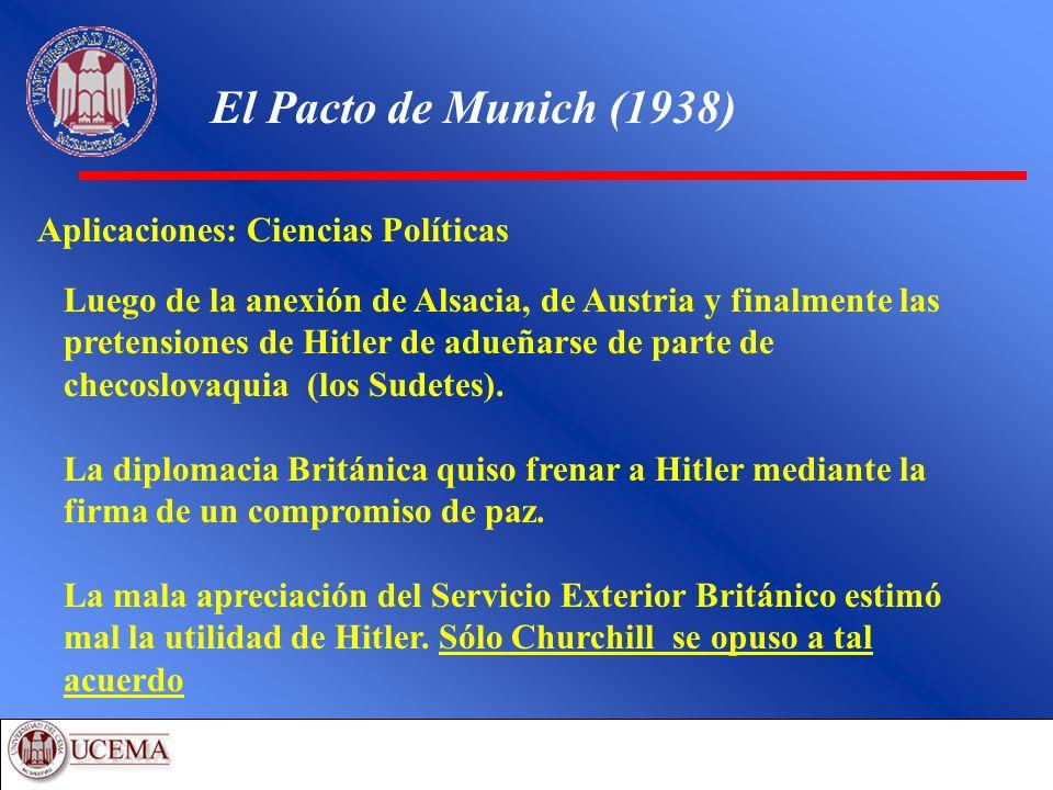 El Pacto de Munich (1938) Aplicaciones: Ciencias Políticas
