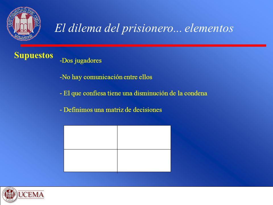 El dilema del prisionero... elementos