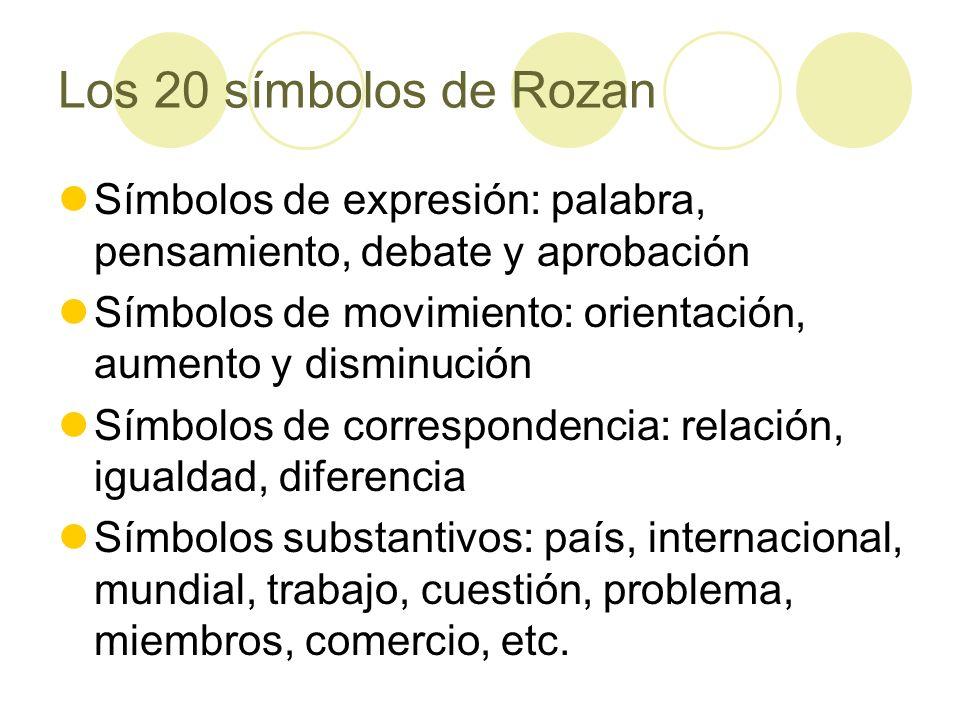 Los 20 símbolos de Rozan Símbolos de expresión: palabra, pensamiento, debate y aprobación.