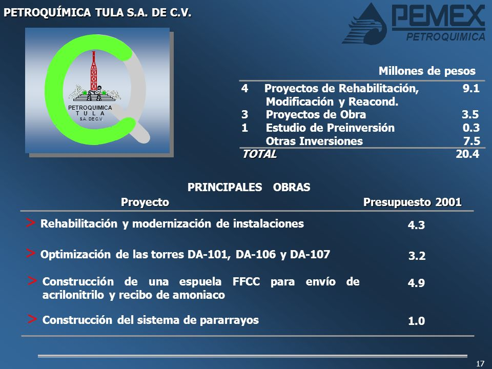 PETROQUÍMICA TULA S.A. DE C.V.