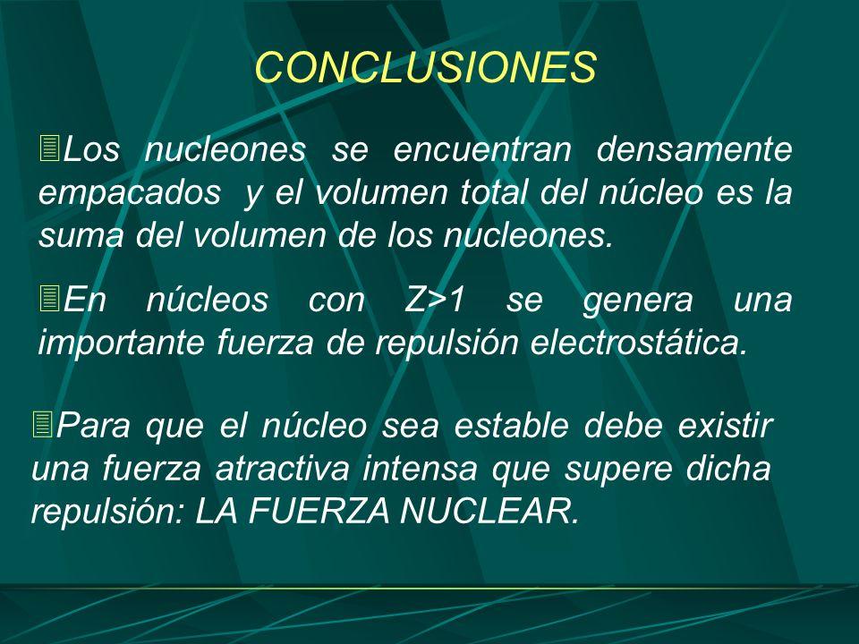 CONCLUSIONES Los nucleones se encuentran densamente empacados y el volumen total del núcleo es la suma del volumen de los nucleones.