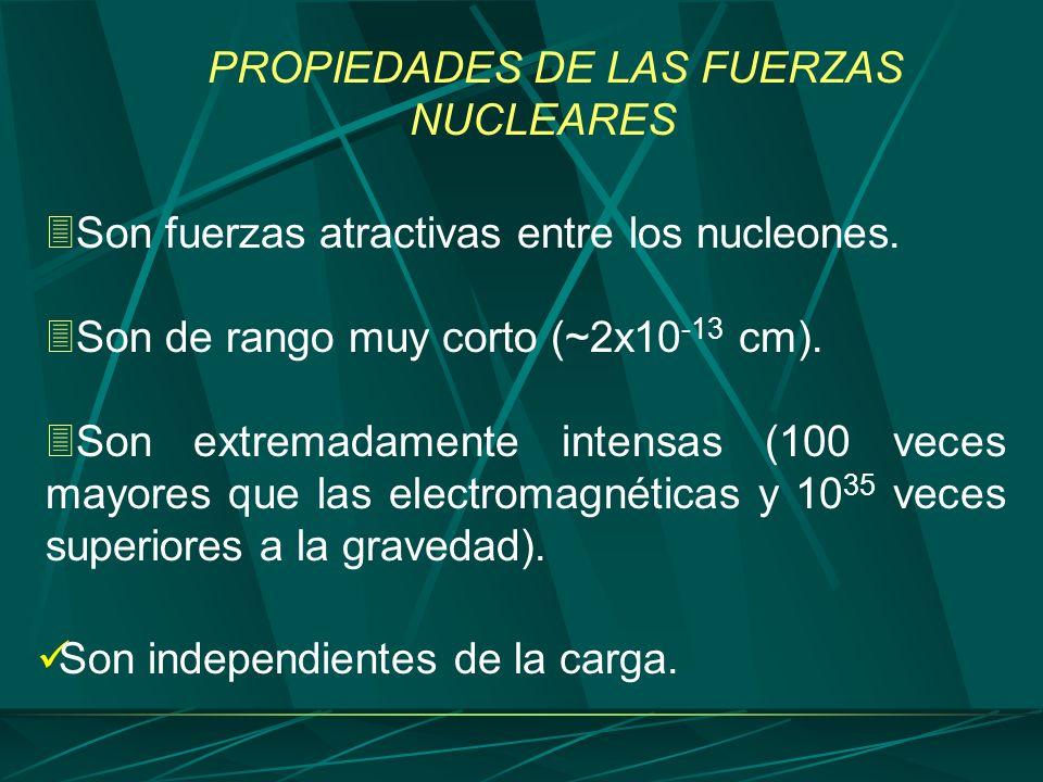 PROPIEDADES DE LAS FUERZAS NUCLEARES