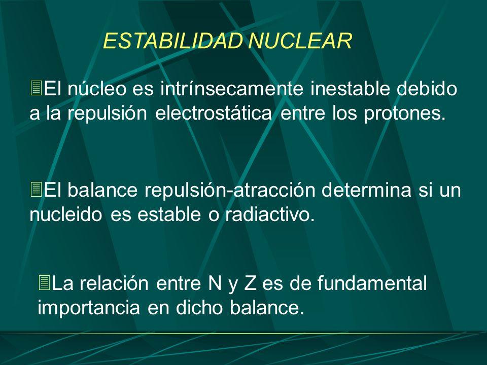 ESTABILIDAD NUCLEAR El núcleo es intrínsecamente inestable debido a la repulsión electrostática entre los protones.