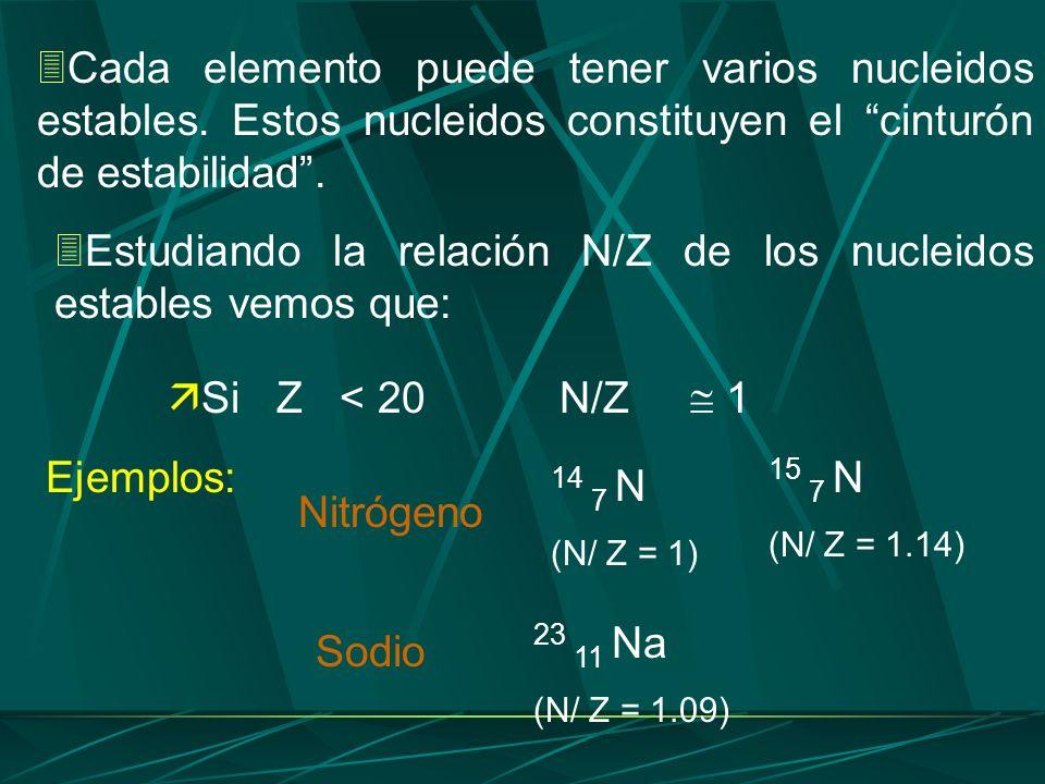 Estudiando la relación N/Z de los nucleidos estables vemos que: