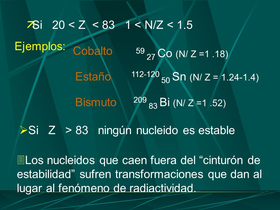 Si 20 < Z < 83 1 < N/Z < 1.5