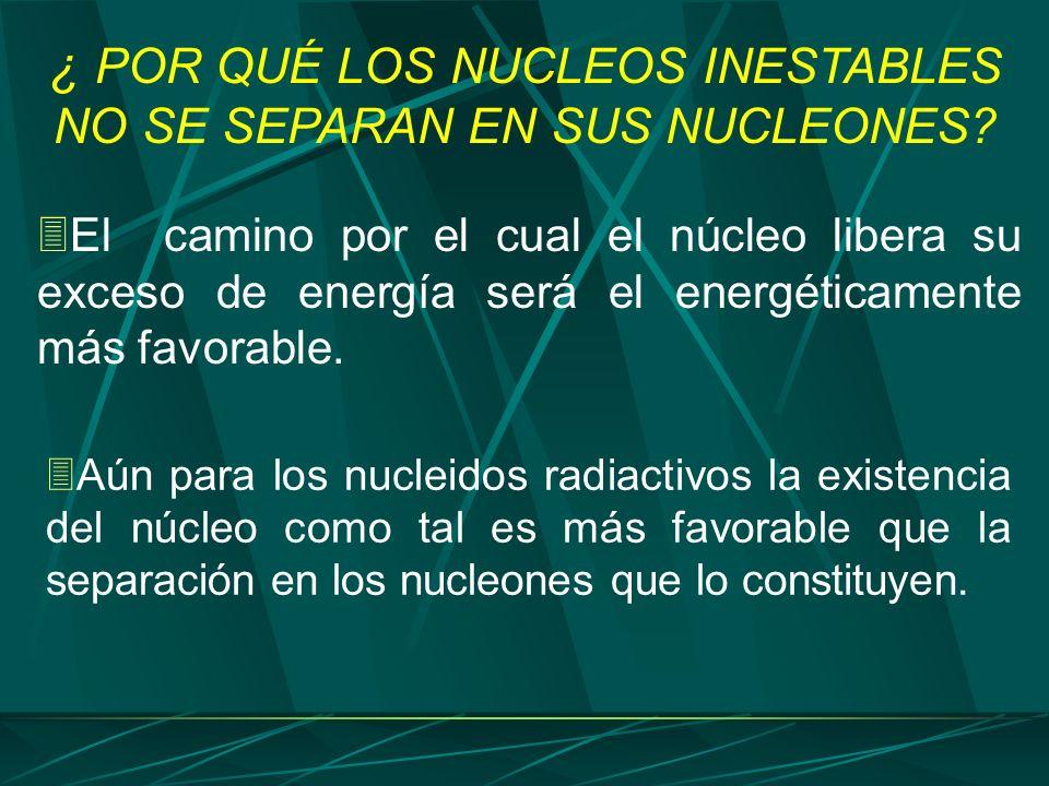 ¿ POR QUÉ LOS NUCLEOS INESTABLES NO SE SEPARAN EN SUS NUCLEONES