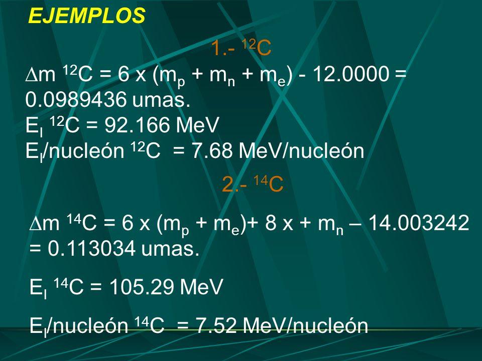 EJEMPLOS 1.- 12C. m 12C = 6 x (mp + mn + me) - 12.0000 = 0.0989436 umas. El 12C = 92.166 MeV. El/nucleón 12C = 7.68 MeV/nucleón.