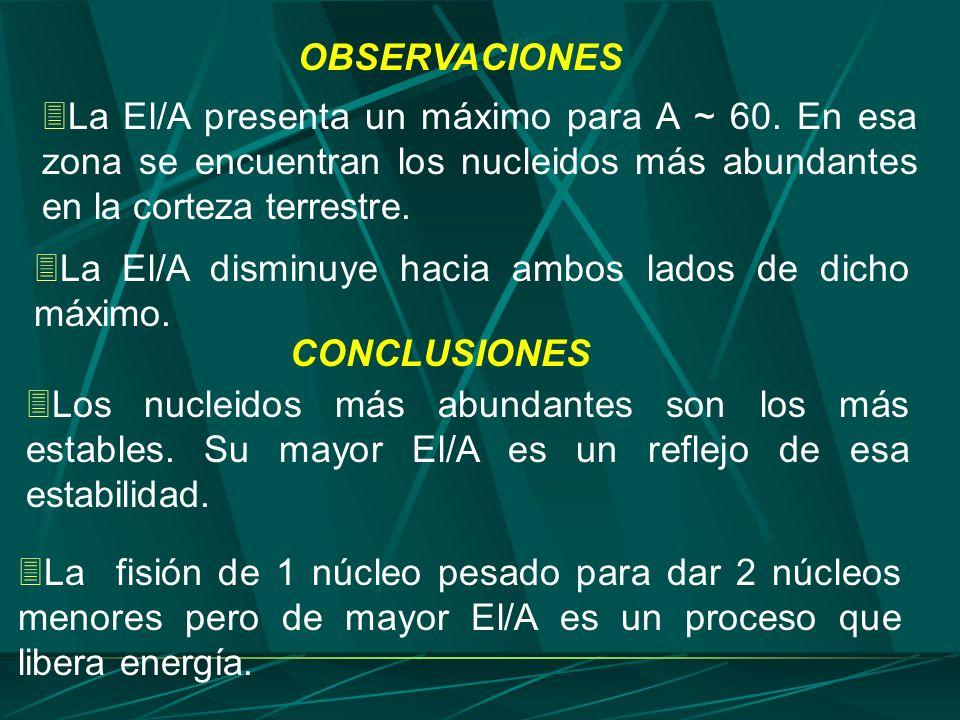 OBSERVACIONES La El/A presenta un máximo para A ~ 60. En esa zona se encuentran los nucleidos más abundantes en la corteza terrestre.