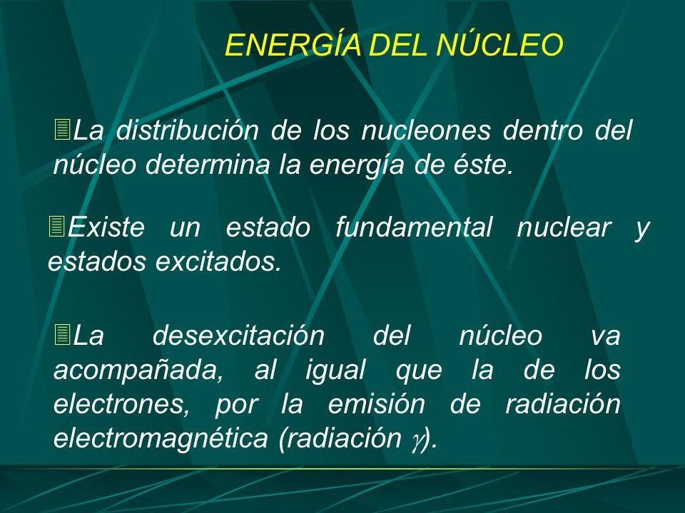 ENERGÍA DEL NÚCLEO La distribución de los nucleones dentro del núcleo determina la energía de éste.